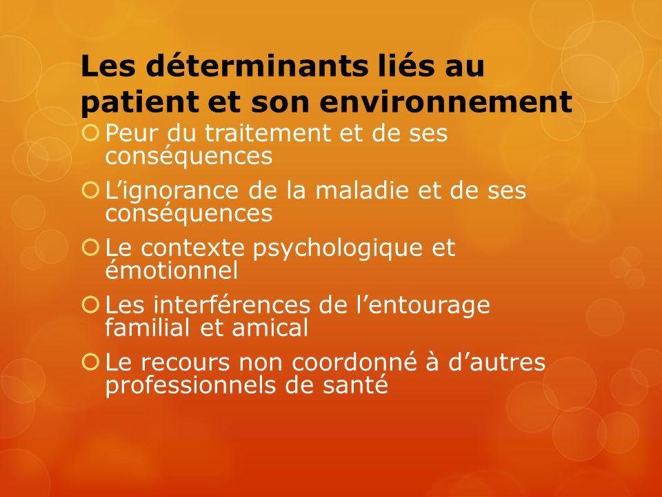 Les déterminants liés au patient et son environnement Peur du traitement et de ses conséquences Lignorance de la maladie et de ses conséquences Le con
