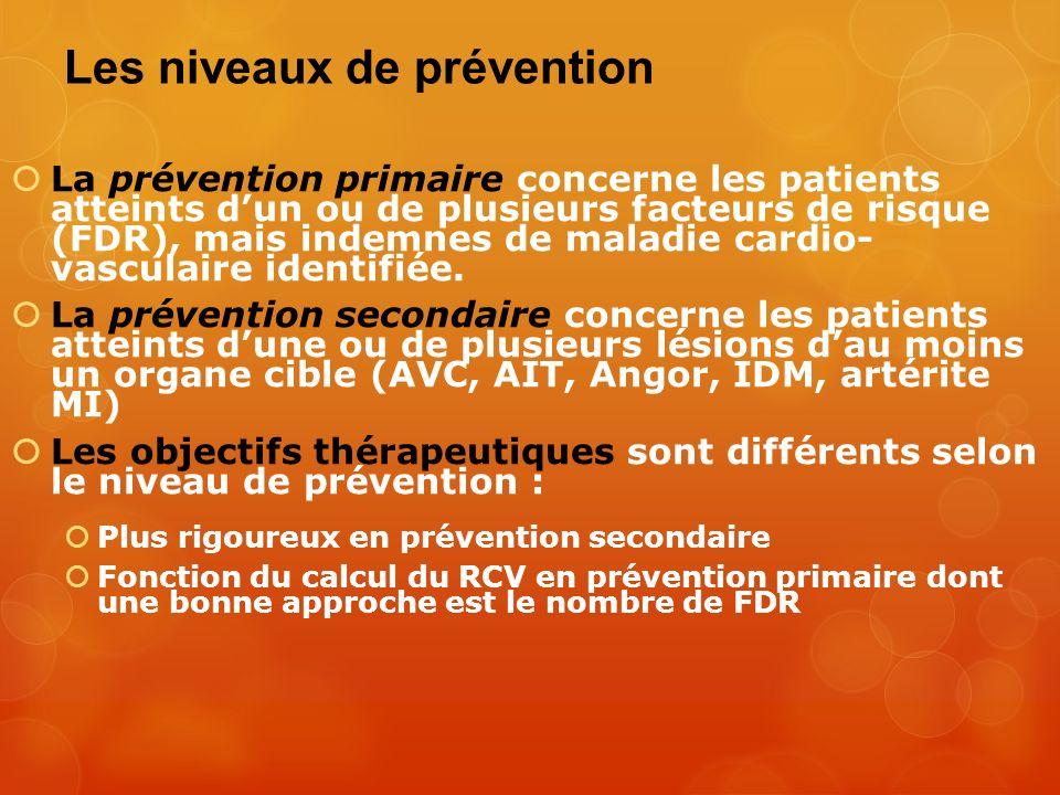 Les niveaux de prévention La prévention primaire concerne les patients atteints dun ou de plusieurs facteurs de risque (FDR), mais indemnes de maladie