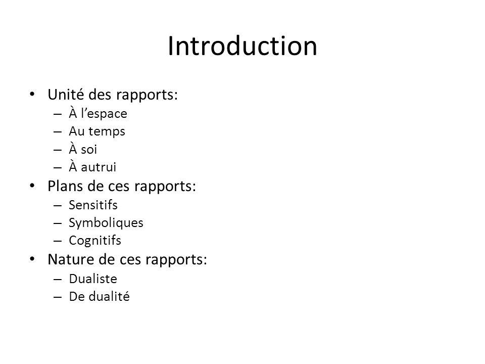 Introduction Unité des rapports: – À lespace – Au temps – À soi – À autrui Plans de ces rapports: – Sensitifs – Symboliques – Cognitifs Nature de ces