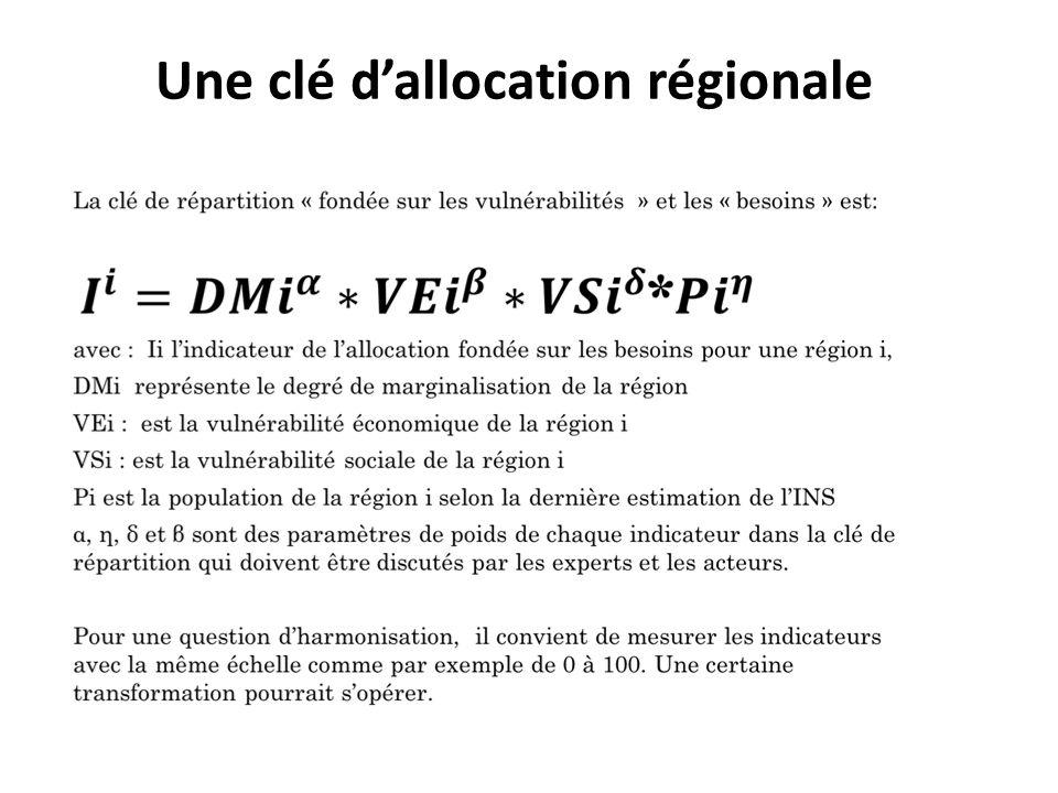 Une clé dallocation régionale