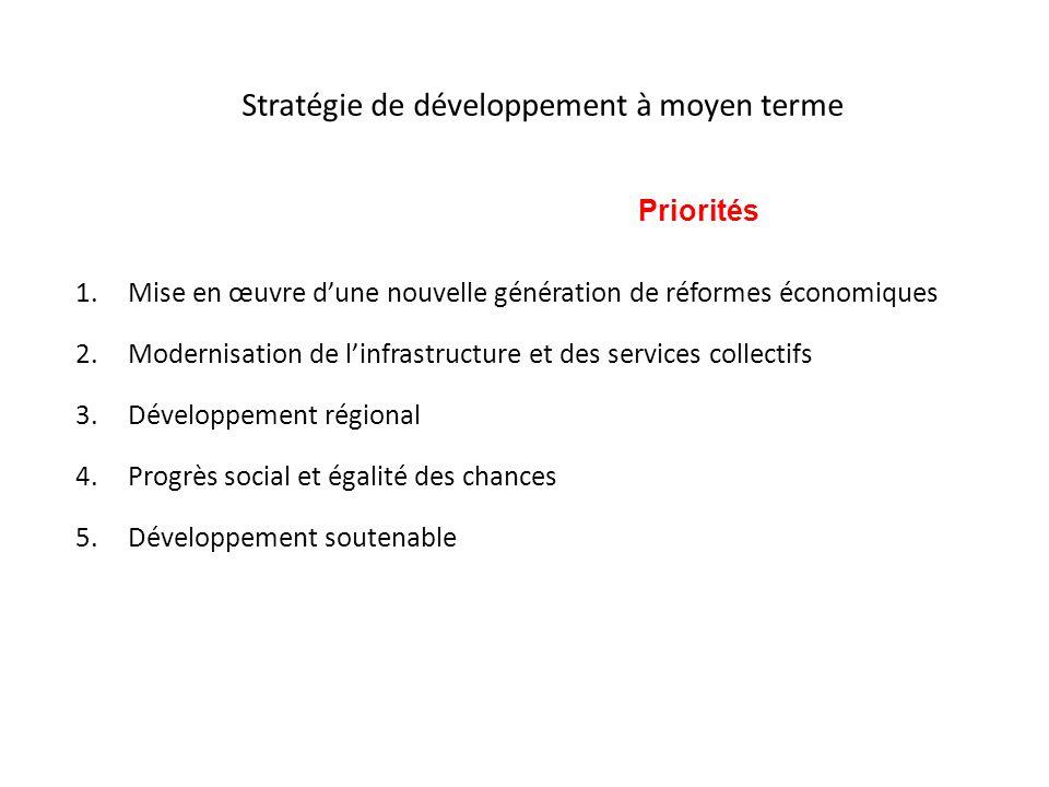 1.Mise en œuvre dune nouvelle génération de réformes économiques 2.Modernisation de linfrastructure et des services collectifs 3.Développement régiona