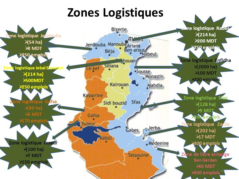 Zones Logistiques Zone logistique Jebal Eloueset (214 ha) 500MDT 250 emplois Zone logistique Enfidha (2000 ha) 100 MDT 200 emplois Zone logistique Zar