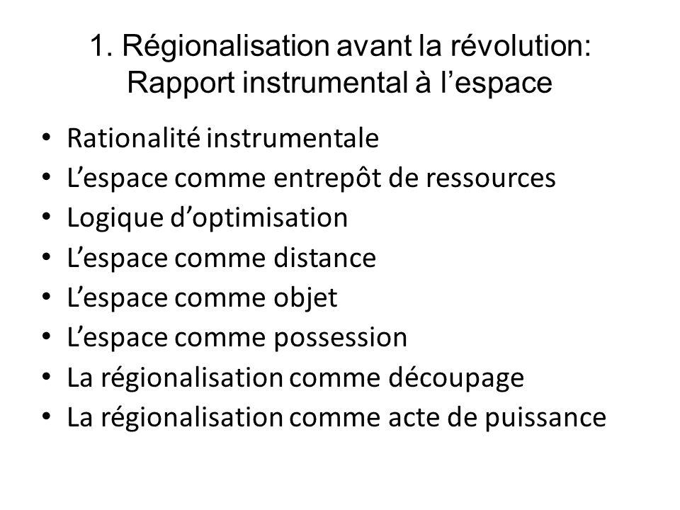 1. Régionalisation avant la révolution: Rapport instrumental à lespace Rationalité instrumentale Lespace comme entrepôt de ressources Logique doptimis