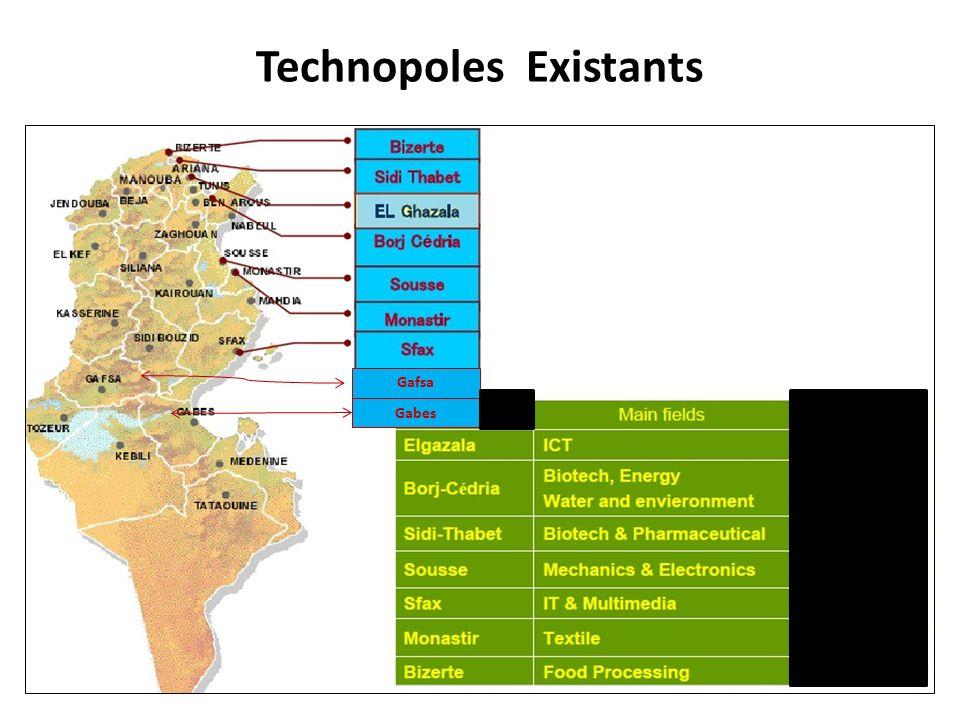 Technopoles Existants 7 Gafsa Gabes
