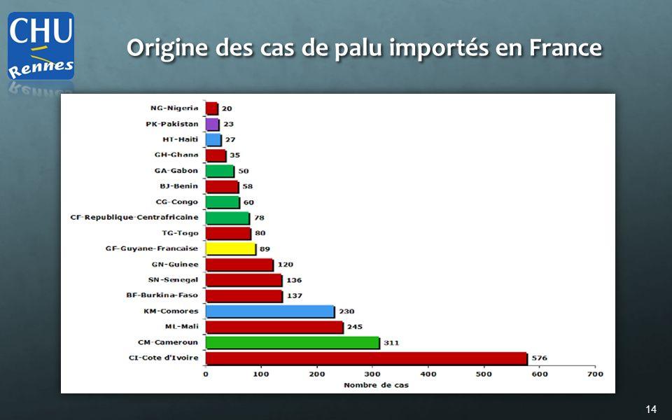 14 Origine des cas de palu importés en France