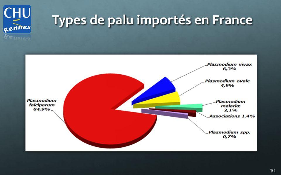 16 Types de palu importés en France