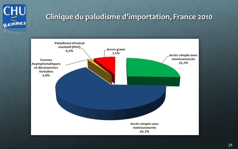 21 Clinique du paludisme dimportation, France 2010