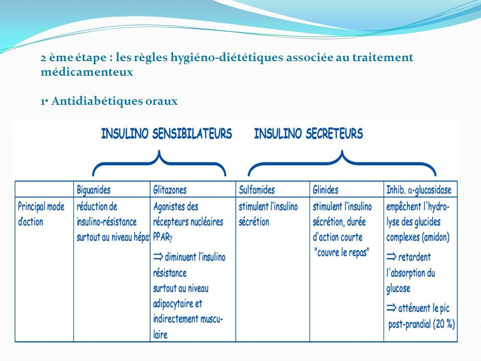 2 ème étape : les règles hygiéno-diététiques associée au traitement médicamenteux 1 Antidiabétiques oraux