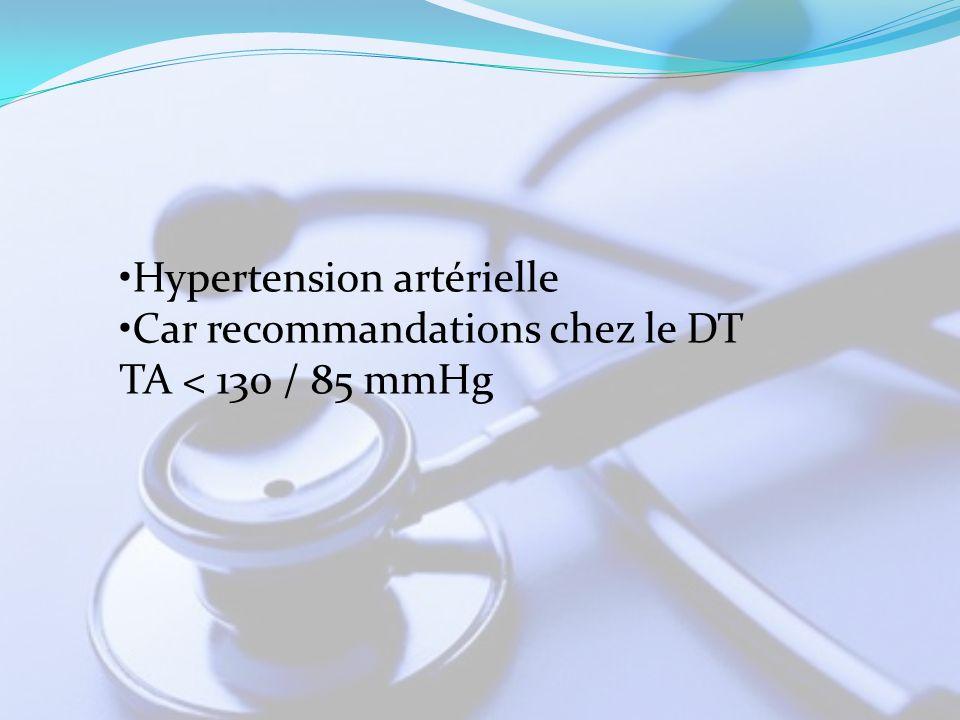 Hypertension artérielle Car recommandations chez le DT TA < 130 / 85 mmHg
