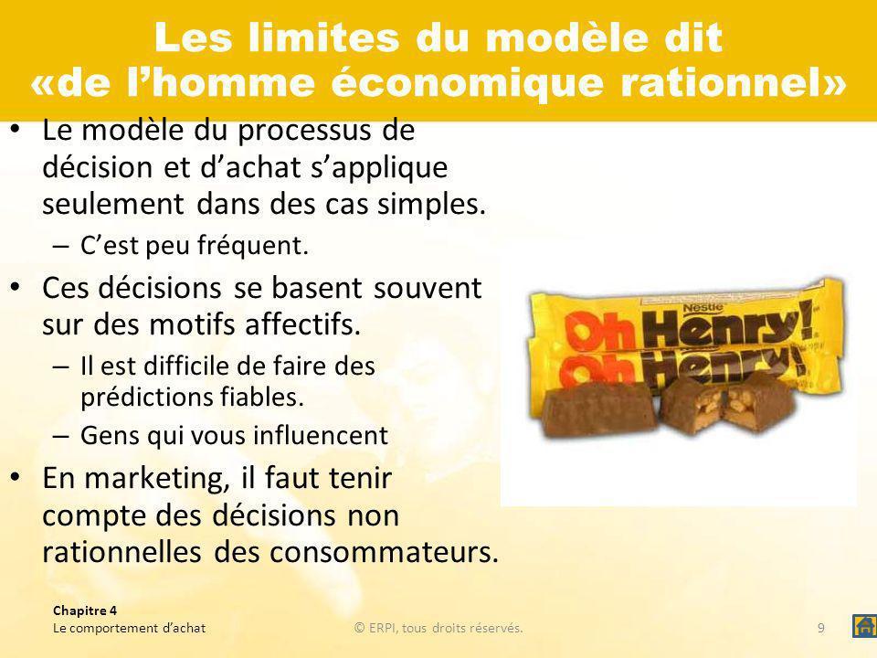 Autres items quon achète dune façon spontané Chapitre 4 Le comportement dachat© ERPI, tous droits réservés.10