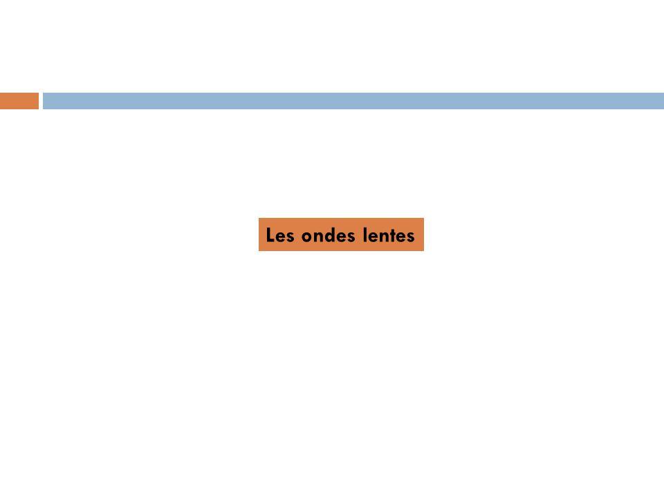 Présence dondes lentes (inférieures à 4Hz) chez ladulte = pathologique 1 - Surcharge diffuse dans les atteintes inflammatoires du SNC * encéphalite, méningite, * traumatisme crânien * comas métaboliques ou toxiques réactivité ou non en fonction des stimulations (nociceptives) chez le comateux = valeur pronostic