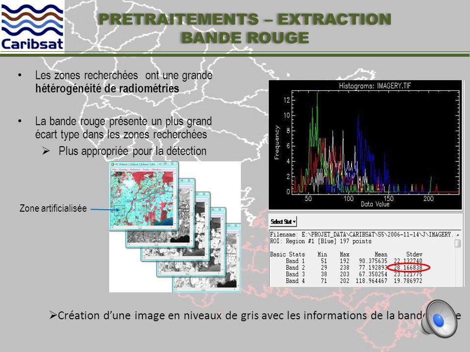 PRETRAITEMENTS – MASQUE NUAGES Nuages = éléments perturbateurs pour les algorithmes de traitements dimages.