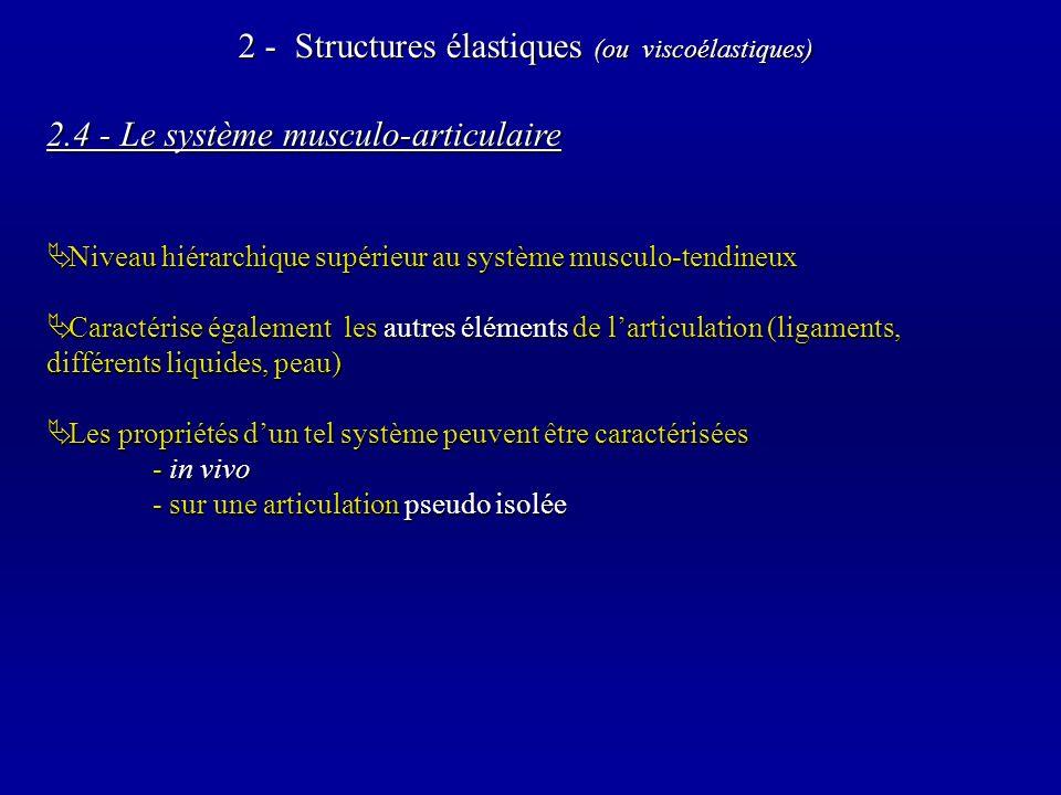 2.4 - Le système musculo-articulaire Niveau hiérarchique supérieur au système musculo-tendineux Niveau hiérarchique supérieur au système musculo-tendineux Caractérise également les autres éléments de larticulation (ligaments, différents liquides, peau) Caractérise également les autres éléments de larticulation (ligaments, différents liquides, peau) Les propriétés dun tel système peuvent être caractérisées Les propriétés dun tel système peuvent être caractérisées - in vivo - sur une articulation pseudo isolée 2 - Structures élastiques (ou viscoélastiques)