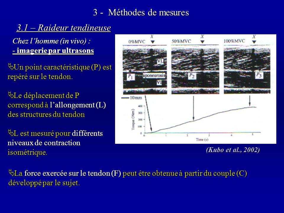 3 - Méthodes de mesures Un point caractéristique (P) est repéré sur le tendon.