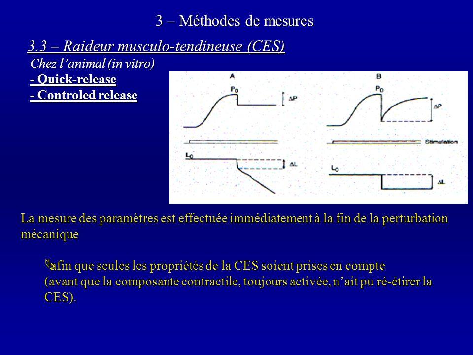 3 – Méthodes de mesures La mesure des paramètres est effectuée immédiatement à la fin de la perturbation mécanique afin que seules les propriétés de la CES soient prises en compte afin que seules les propriétés de la CES soient prises en compte (avant que la composante contractile, toujours activée, nait pu ré-étirer la CES).