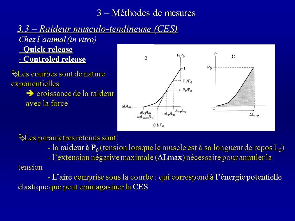 3 – Méthodes de mesures Les courbes sont de nature exponentielles Les courbes sont de nature exponentielles croissance de la raideur avec la force croissance de la raideur avec la force Chez lanimal (in vitro) - Quick-release - Controled release 3.3 – Raideur musculo-tendineuse (CES) Les paramètres retenus sont: Les paramètres retenus sont: - la raideur à P 0 (tension lorsque le muscle est à sa longueur de repos L 0 ) - lextension négative maximale ( Lmax) nécessaire pour annuler la tension - Laire comprise sous la courbe : qui correspond à lénergie potentielle élastique que peut emmagasiner la CES