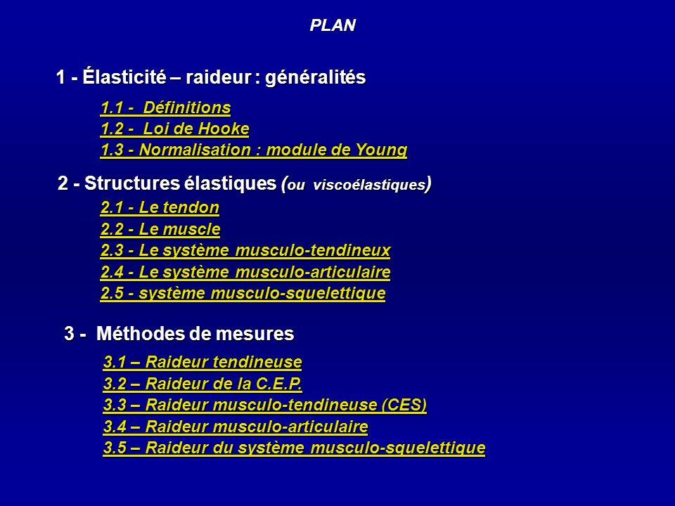 3 – Méthodes de mesures Principe : 3.4 – Raideur musculo-articulaire Lergomètre impose des perturbations de position de larticulation dans - des conditions actives, (ex : 20, 40, 60 ou 80% du CMV - ou passives (sujet relaché) Les perturbations sont imposées à différentes fréquences ex chez lhomme : de 4 à 16Hz