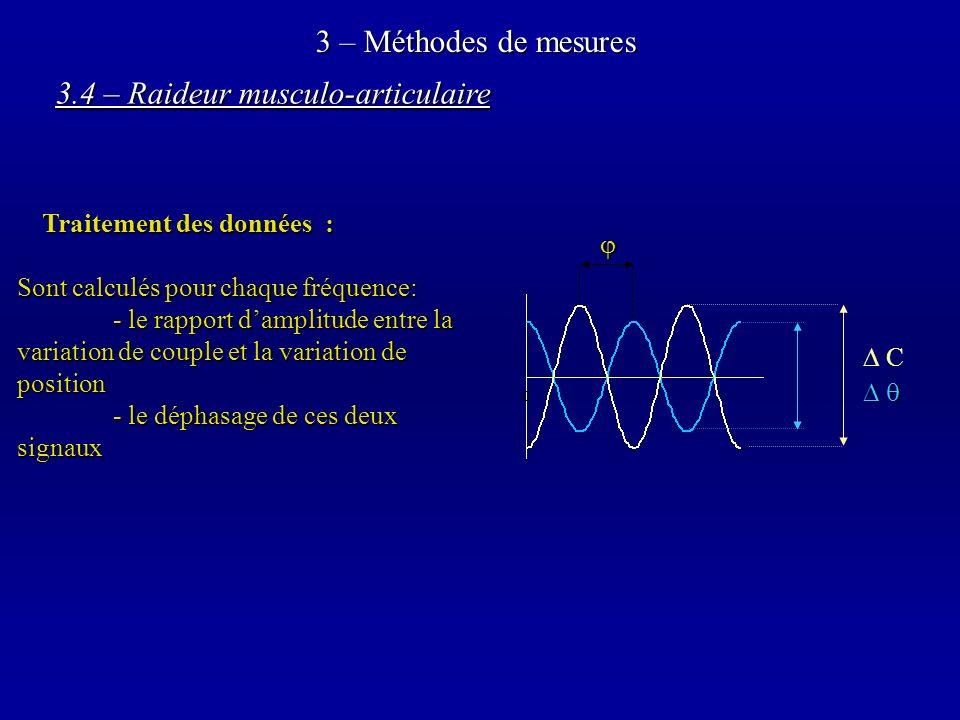 3 – Méthodes de mesures Traitement des données : 3.4 – Raideur musculo-articulaire C Sont calculés pour chaque fréquence: - le rapport damplitude entre la variation de couple et la variation de position - le déphasage de ces deux signaux