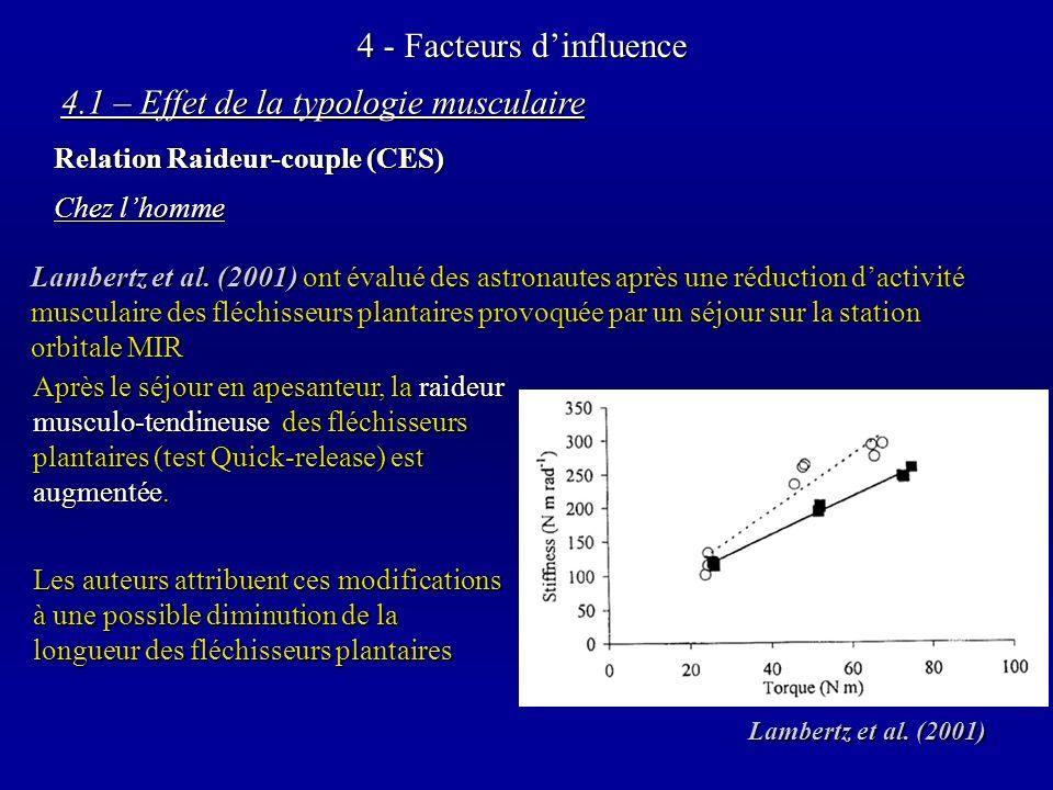 4 - Facteurs dinfluence Chez lhomme 4.1 – Effet de la typologie musculaire Relation Raideur-couple (CES) Lambertz et al.