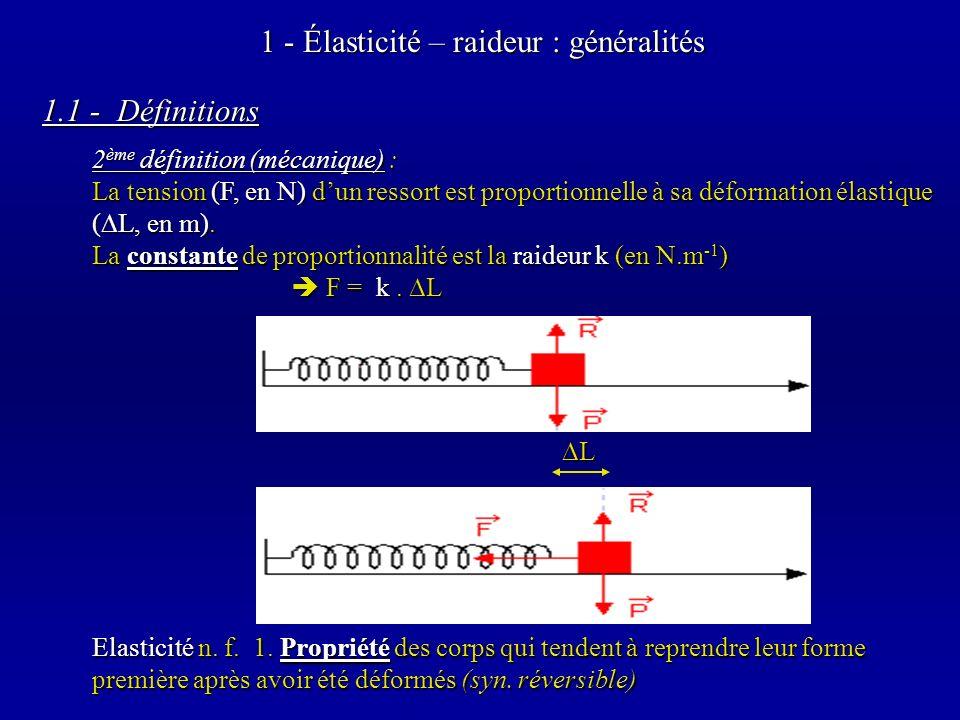 4 - Facteurs dinfluence 4.3 – Effet de la pratique sportive de haut niveau Raideur tendineuse Les auteurs aboutissent aux mêmes conclusions quand la relation contrainte déformation est analysée ( - contrainte ou stress (, en MPa) : force par unité de section - déformation ou strain ( = L-L0/L0, en %) : longueur en fraction de la longueur initiale) - déformation ou strain ( = L-L0/L0, en %) : longueur en fraction de la longueur initiale) (Rosager et al., 2000)