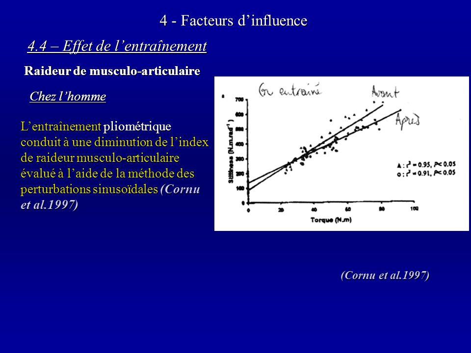 4 - Facteurs dinfluence 4.4 – Effet de lentraînement Raideur de musculo-articulaire Lentraînement pliométrique conduit à une diminution de lindex de raideur musculo-articulaire évalué à laide de la méthode des perturbations sinusoïdales (Cornu et al.1997) (Cornu et al.1997) Chez lhomme