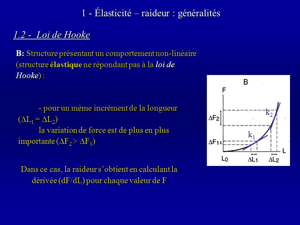 1 - Élasticité – raideur : généralités B: Structure présentant un comportement non-linéaire (structure élastique ne répondant pas à la loi de Hooke) : 1.2 - Loi de Hooke - pour un même incrément de la longueur ( L 1 = L 2 ) la variation de force est de plus en plus importante ( F 2 > F 1 ) k1k1 k2k2 Dans ce cas, la raideur sobtient en calculant la dérivée (dF/dL) pour chaque valeur de F