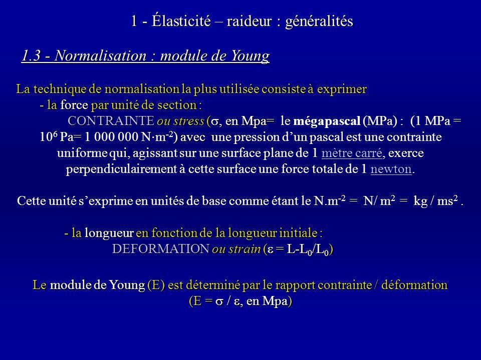 2.4 - Le système musculo-articulaire Utilisation dun modèle qui comporte - une composante élastique (K) - une composante visqueuse (B) - une composante inertielle (M) 2 - Structures élastiques (ou viscoélastiques) A la différence du modèle à 3 composantes - pas de correspondance entre les élément mécaniques (M, K, B) et les différentes structures musculaires (tendons, tissus conjonctif, matériel contractile…) - il complète le modèle classique en décrivant le comportement du muscle soumis à des perturbations spécifiques (sinusoïdales) (Shorten et al., 1987)