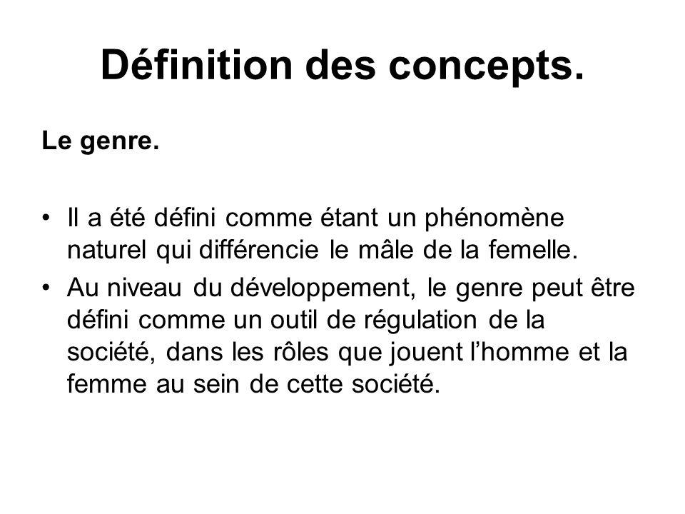 Définition des concepts. Le genre. Il a été défini comme étant un phénomène naturel qui différencie le mâle de la femelle. Au niveau du développement,