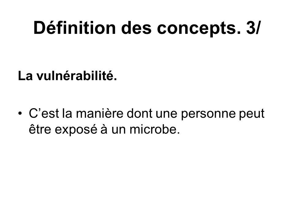 Définition des concepts. 3/ La vulnérabilité. Cest la manière dont une personne peut être exposé à un microbe.