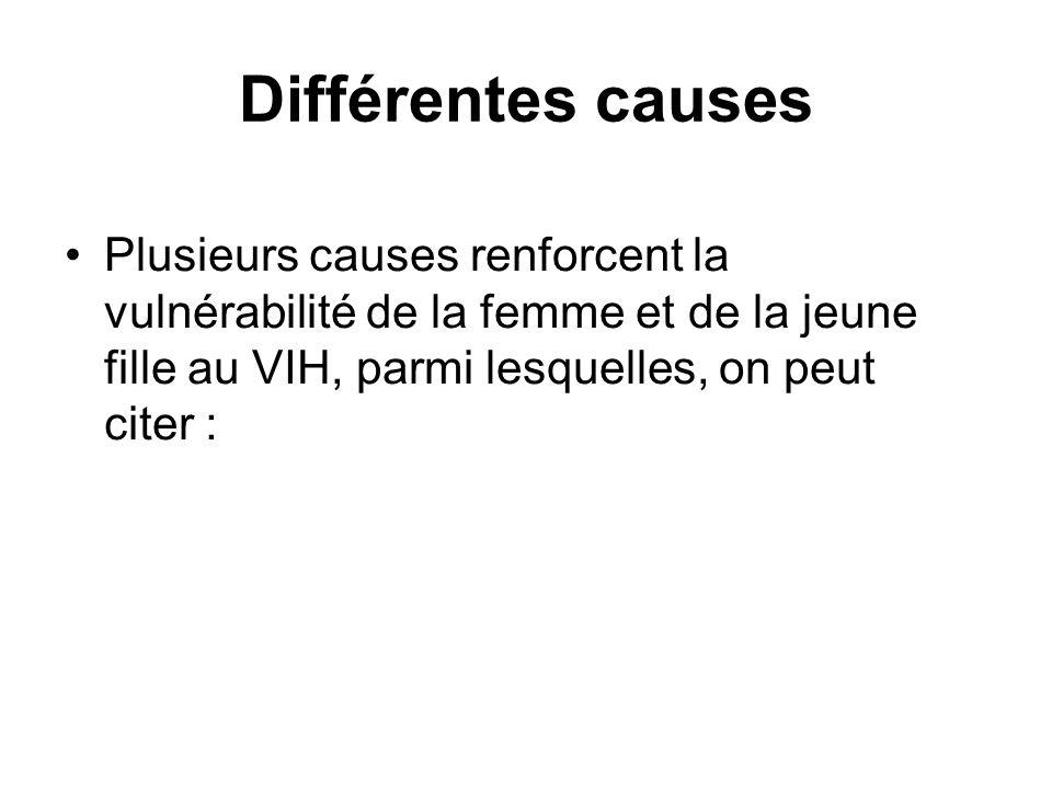 Différentes causes Plusieurs causes renforcent la vulnérabilité de la femme et de la jeune fille au VIH, parmi lesquelles, on peut citer :