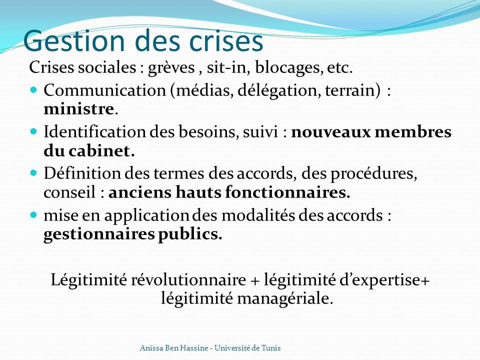 Gestion des crises Crises sociales : grèves, sit-in, blocages, etc. Communication (médias, délégation, terrain) : ministre. Identification des besoins