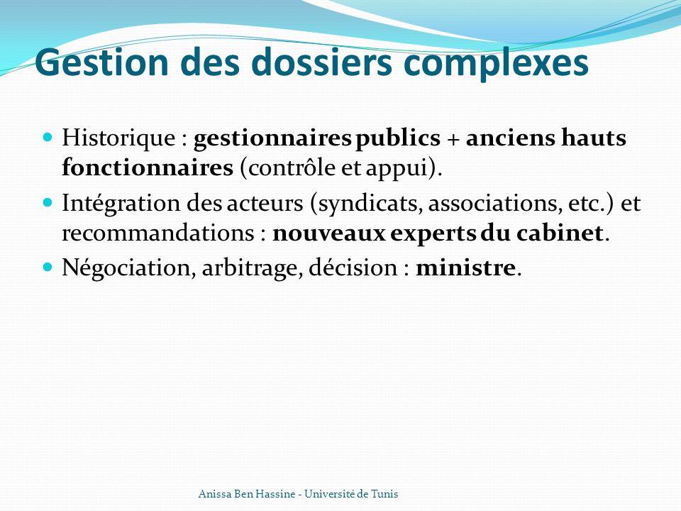 Gestion des dossiers complexes Historique : gestionnaires publics + anciens hauts fonctionnaires (contrôle et appui). Intégration des acteurs (syndica
