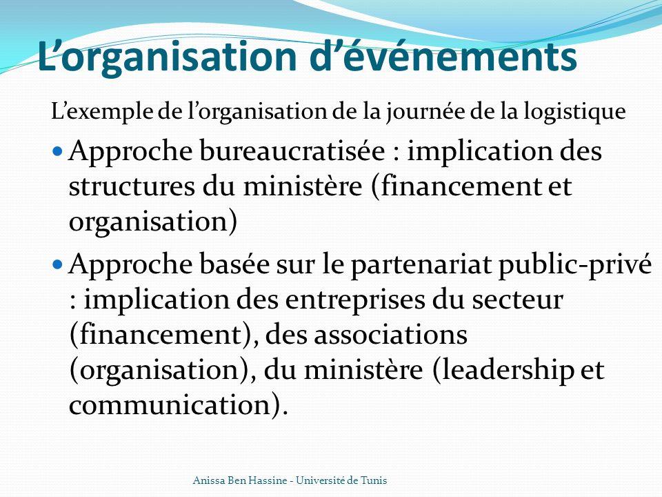 Lorganisation dévénements Lexemple de lorganisation de la journée de la logistique Approche bureaucratisée : implication des structures du ministère (