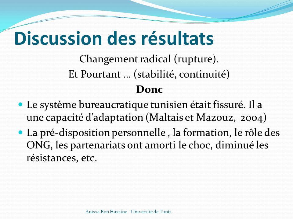 Discussion des résultats Changement radical (rupture). Et Pourtant … (stabilité, continuité) Donc Le système bureaucratique tunisien était fissuré. Il