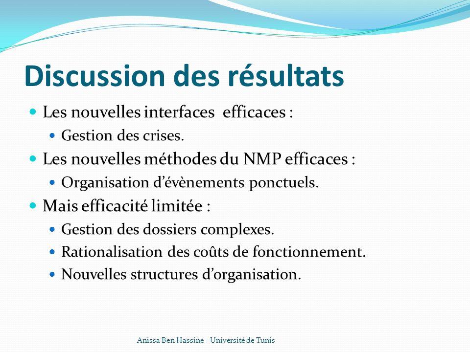 Discussion des résultats Les nouvelles interfaces efficaces : Gestion des crises. Les nouvelles méthodes du NMP efficaces : Organisation dévènements p