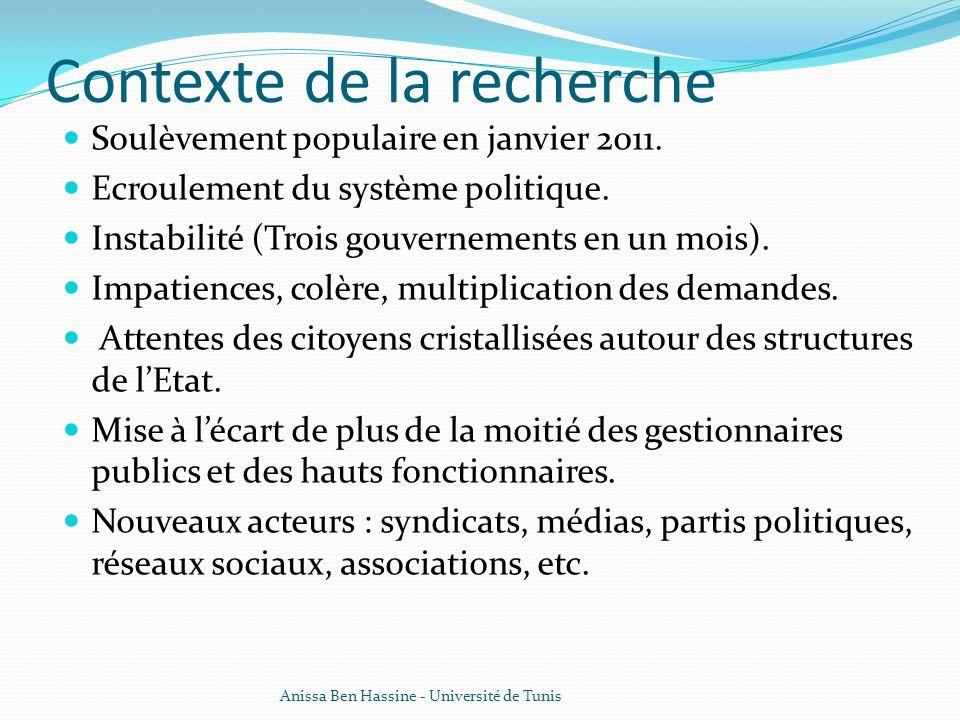 Contexte de la recherche Soulèvement populaire en janvier 2011. Ecroulement du système politique. Instabilité (Trois gouvernements en un mois). Impati