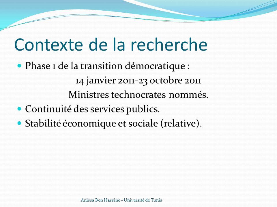 Contexte de la recherche Phase 1 de la transition démocratique : 14 janvier 2011-23 octobre 2011 Ministres technocrates nommés. Continuité des service