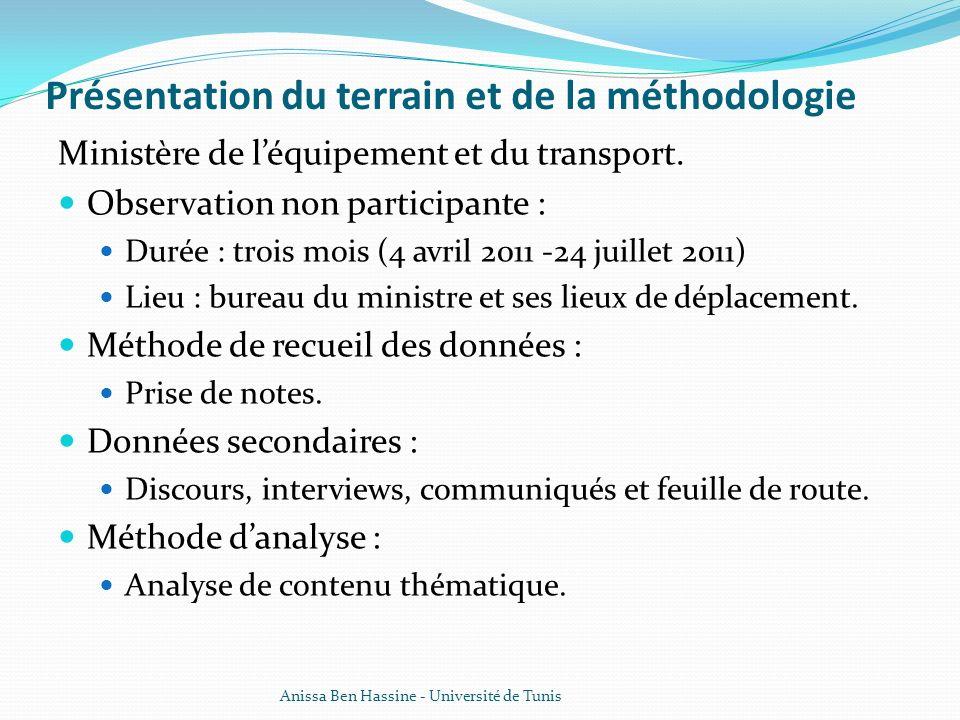 Présentation du terrain et de la méthodologie Ministère de léquipement et du transport. Observation non participante : Durée : trois mois (4 avril 201