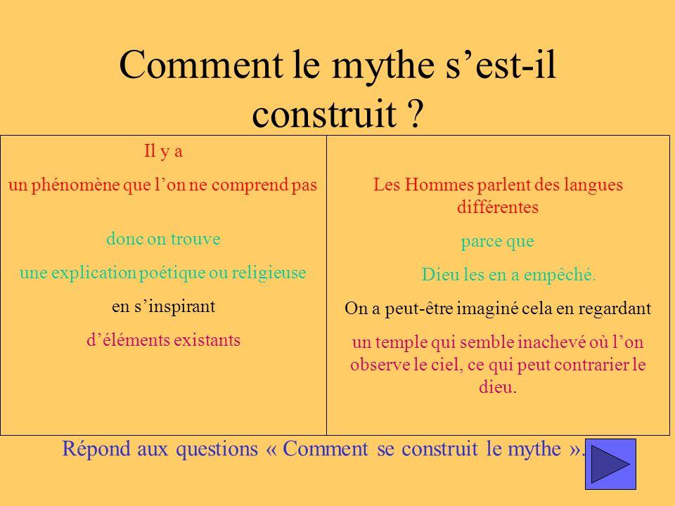 Comment le mythe sest-il construit ? Il y a un phénomène que lon ne comprend pas donc on trouve une explication poétique ou religieuse en sinspirant d