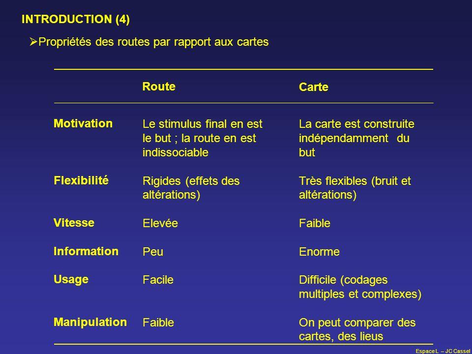Espace L – JC Cassel INTRODUCTION (4) Propriétés des routes par rapport aux cartes Route Carte Le stimulus final en est le but ; la route en est indis