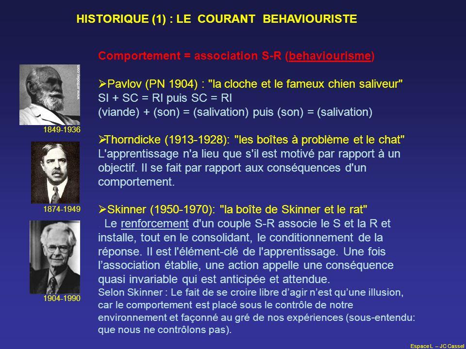 Espace L – JC Cassel Comportement = association S-R (behaviourisme) Pavlov (PN 1904) :