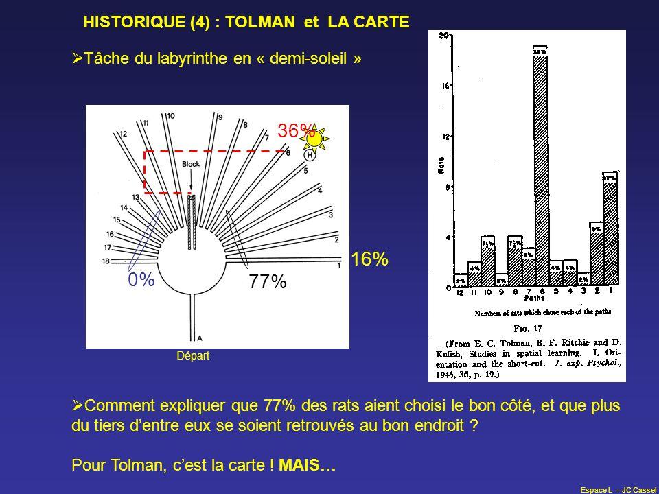 Espace L – JC Cassel 16% Départ Comment expliquer que 77% des rats aient choisi le bon côté, et que plus du tiers dentre eux se soient retrouvés au bo