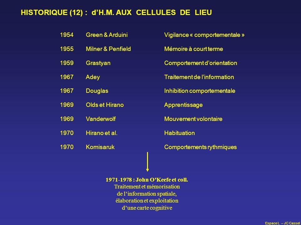 Espace L – JC Cassel 1954Green & ArduiniVigilance « comportementale » 1955Milner & PenfieldMémoire à court terme 1959GrastyanComportement dorientation