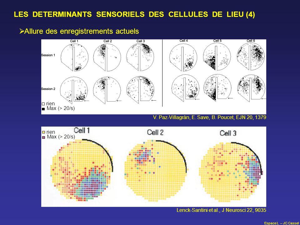 Espace L – JC Cassel LES DETERMINANTS SENSORIELS DES CELLULES DE LIEU (4) Allure des enregistrements actuels Lenck-Santini et al., J Neurosci 22, 9035