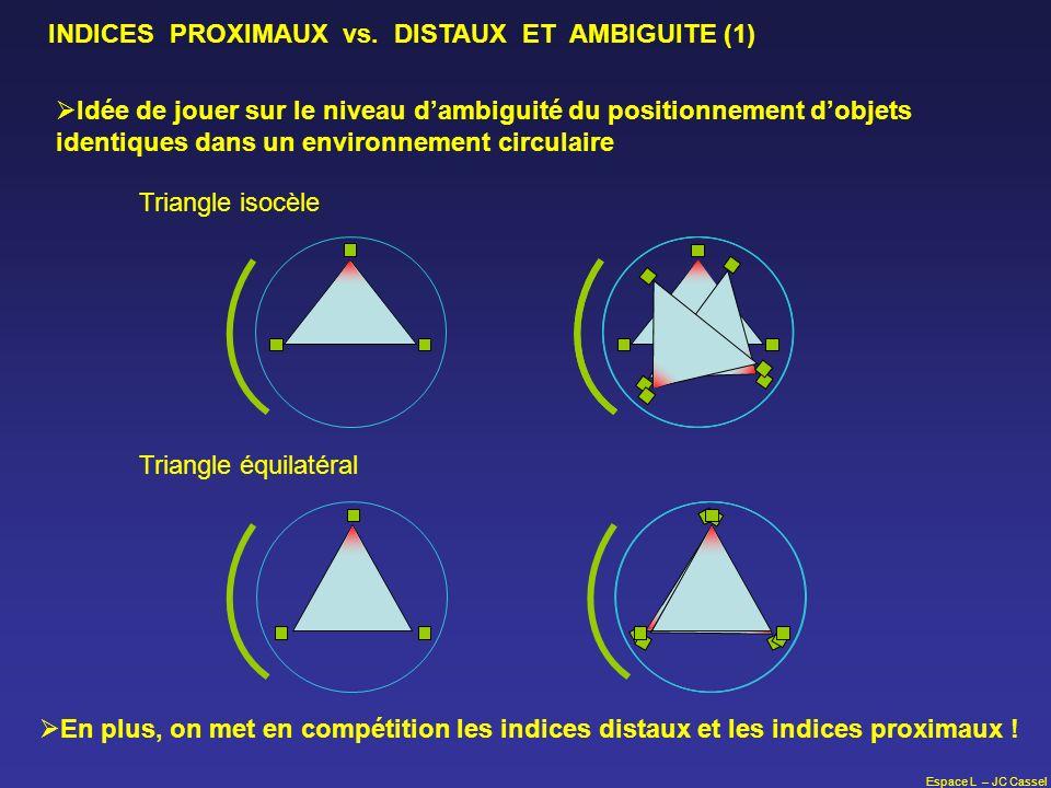 Espace L – JC Cassel Idée de jouer sur le niveau dambiguité du positionnement dobjets identiques dans un environnement circulaire Triangle isocèle Tri