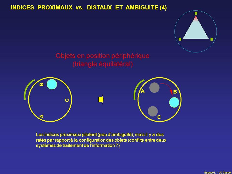 Espace L – JC Cassel Objets en position périphérique (triangle équilatéral) C A B Les indices proximaux pilotent (peu d'ambiguïté), mais il y a des ra