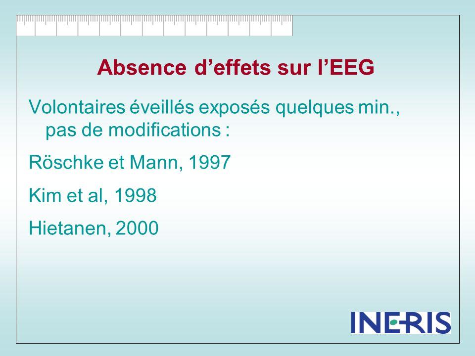 Tests cognitifs Paramètres étudiés vigilance attention temps de réaction de choix (2 à 10 choix) mémoire de travail empan verbal (mots de Rey) Résultats Calabrese, 1997 - 52 personnes : 25 EX, 27 TE tests neurophysiologiques Pas d effet