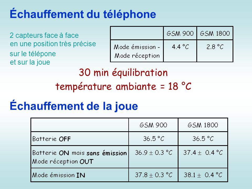 Échauffement de la joue : transfert de calories versus EMF .
