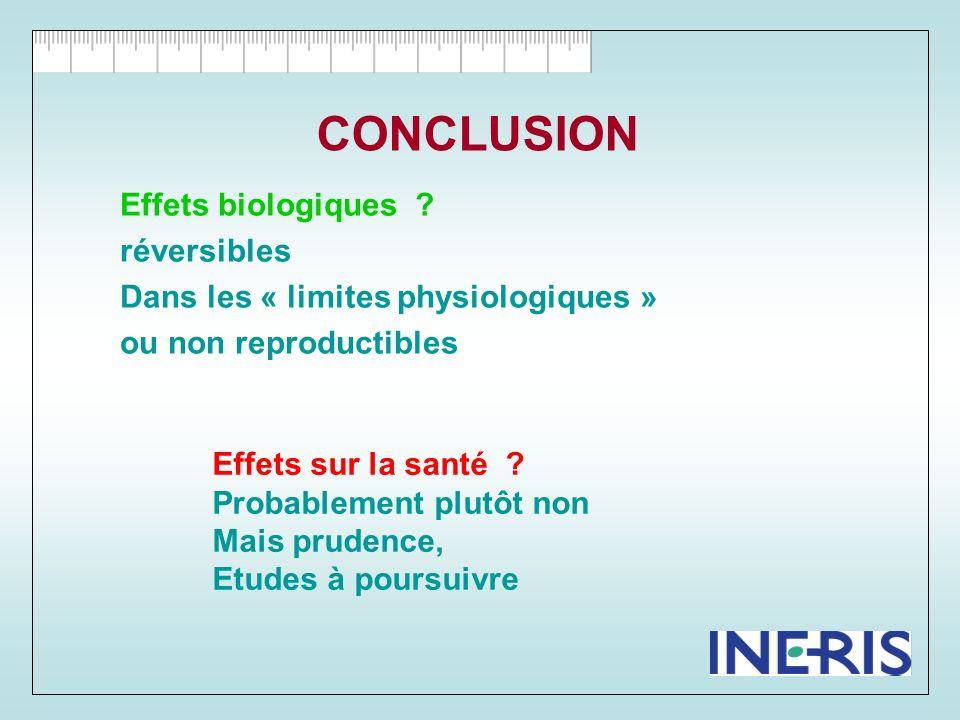 CONCLUSION Effets biologiques ? réversibles Dans les « limites physiologiques » ou non reproductibles Effets sur la santé ? Probablement plutôt non Ma