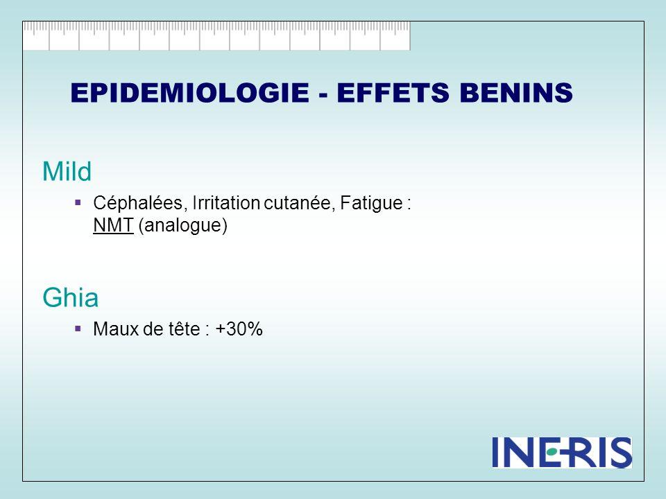 Audition EEG, Sommeil Mémoire, Vigilance, Tension artérielle Stimulateurs cardiaques Échauffement Conséquences sanitaires.